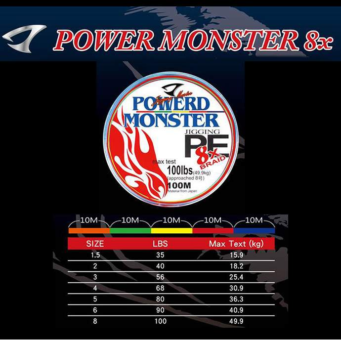 Шнур Jigging Master Powerd Monster PE x8 braid от 100м